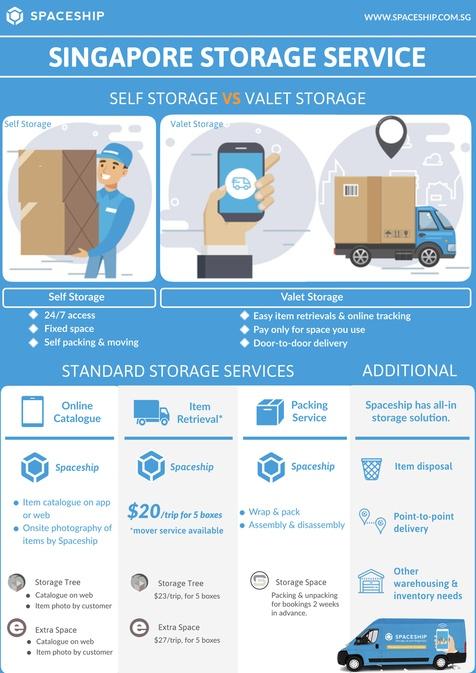 Singapore Storage Service Infographic for FB.jpg