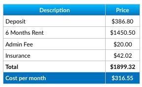 Storhub Self storage Price
