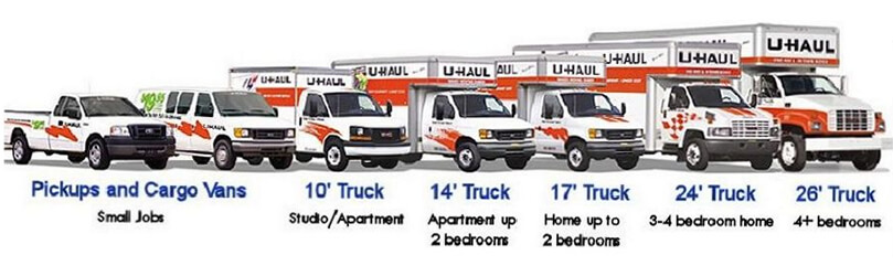 estimate truck size for moving - various trucks